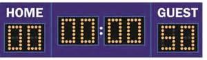 lopsided-score-board